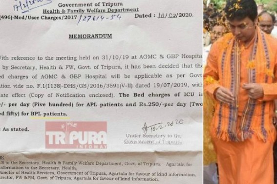 'Inhuman', cruel  notification by Tripura Health Dept to punish poor, middle class people without treatment in Govt hospitals : ICU bed charges imposed at Rs. 500 for APL, Rs. 250 for BPL Patients !